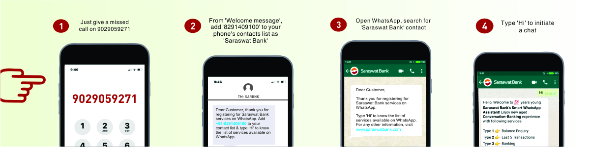 Banking on WhatsApp - Saraswat Cooperative Bank Ltd